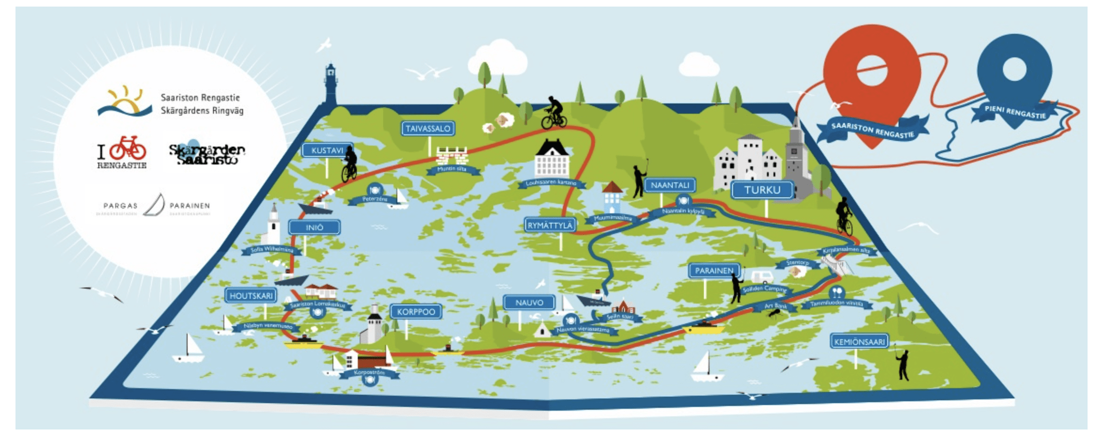 Driving the Archipelago Trail in Finland - Hopping Around